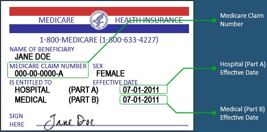Medicare Advantage Plans : Professional Insurance Systems of